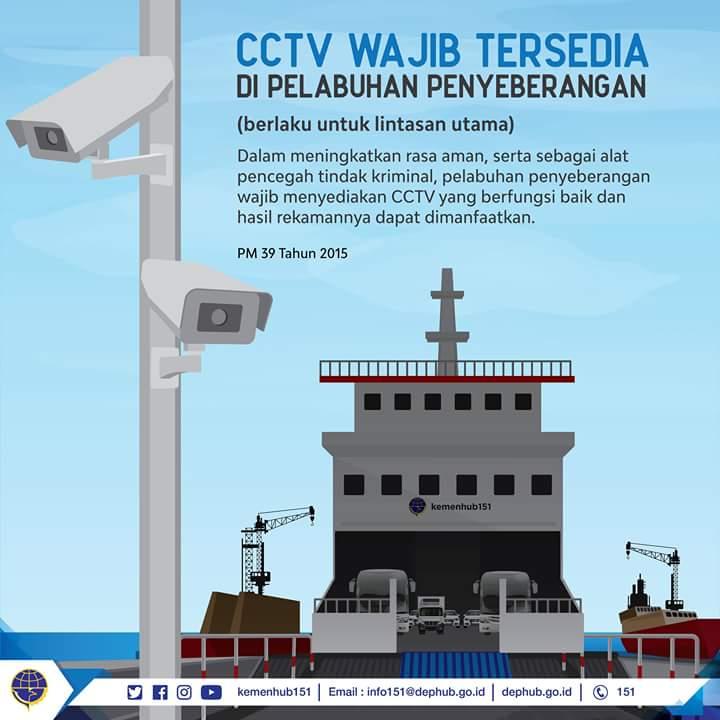 CCTV WAJIB TERSEDIA DIPELABUHAN PENYEBERANGAN