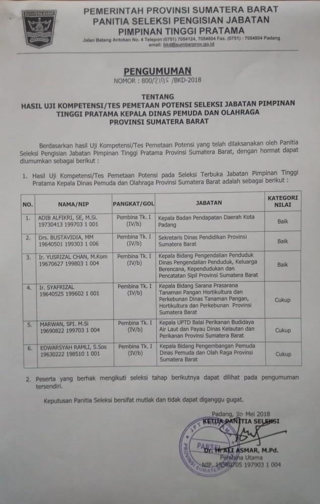 Pengumuman Tentang Hasil Uji Kompetensi/Tes Pemetaan Potensi Seleksi Jabatan Pimpinan Tinggi Pratama Kepala Dinas Pemuda dan Olahraga Provinsi Sumatera Barat