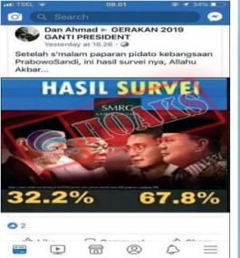 [HOAX] Hasil survei Prabowo – Sandi mendapatkan presentase tertinggi yakni 67,8% usai Pidato Kebangsaan