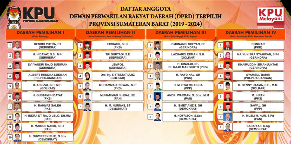 Nama Anggota DPRD Terpilih Provinsi Sumatera Barat Periode 2019 - 2024