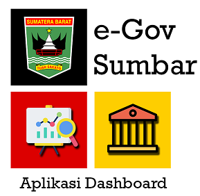 Privacy Police Dashboard Egov Sumbar